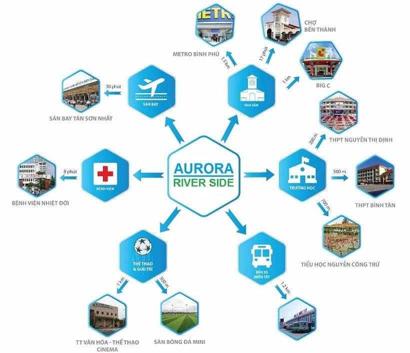 Tiện ích dự án Aurora Riverside